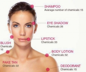 شکل زیر تعداد مواد شیمیایی مورد استفاد در هر محصول آرایشی بهداشتی را نشان میدهد.