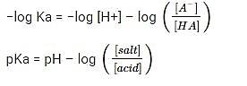 فرمول فوق لوگاریتم منفی در محلول بافر